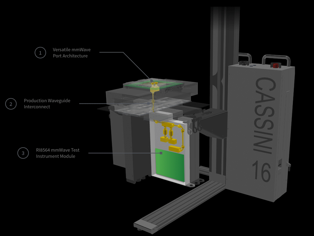 Cassini Test System for Automotive Radar